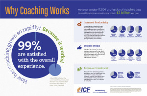 Infographic ICF